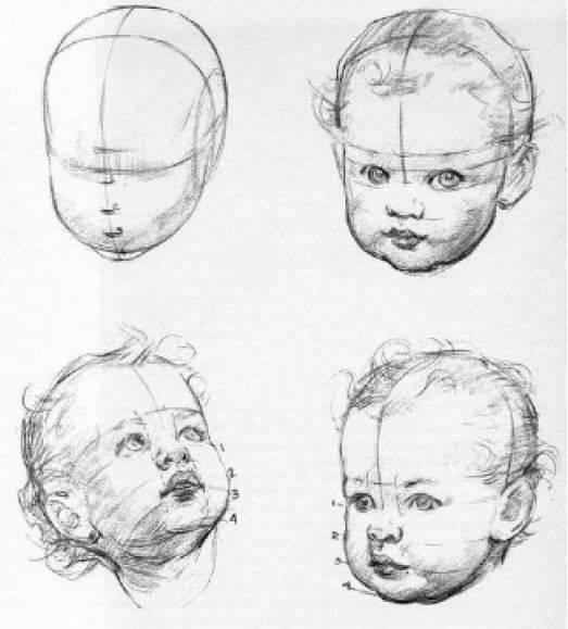 Guía Única: Cómo aprender a dibujar rostros humanos, paso a paso 2072501_14