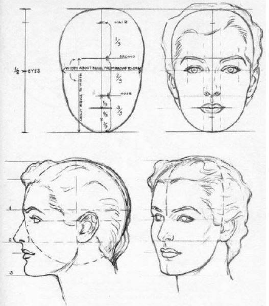 Guía Única: Cómo aprender a dibujar rostros humanos, paso a paso 2072501_17