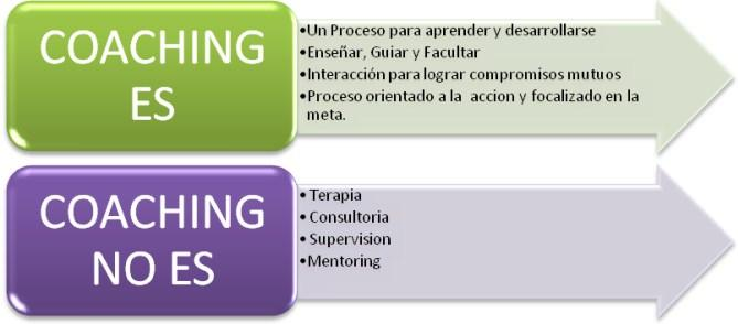 coaching-que-es-que-no es