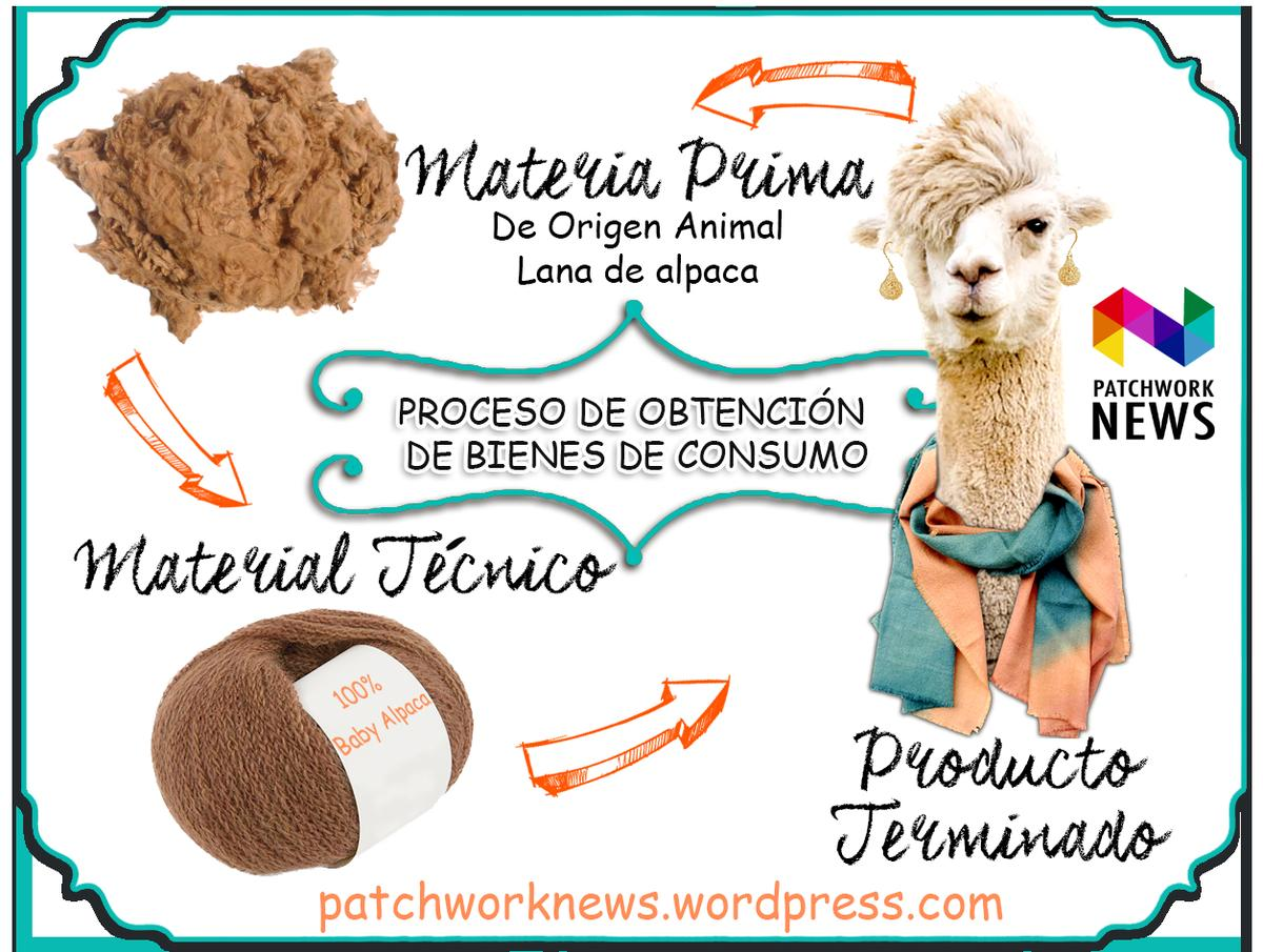 Materiales gráfico Patchwork NEWS