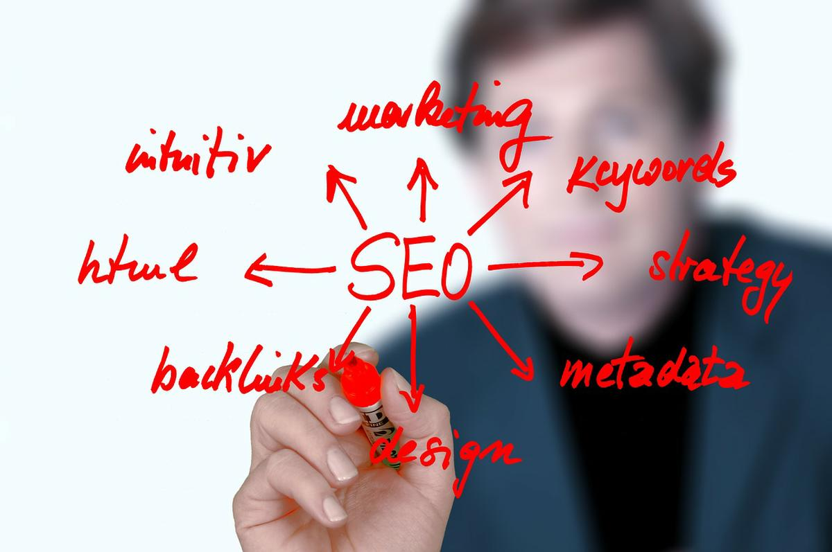 Local SEO parte fundamental para tu negocio