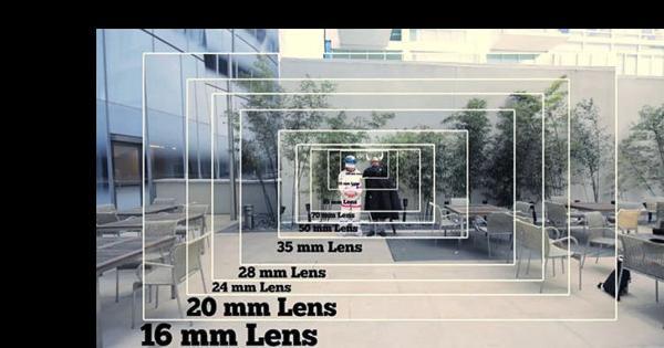 Aprende las características de las longitudes focales de un sólo vistazo