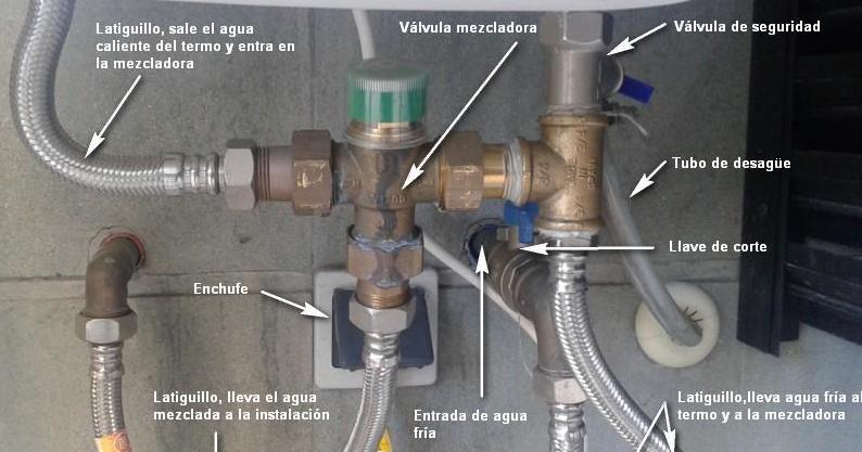 Quitar caldera poner termo electrico hydraulic actuators for Caldera mural orbis