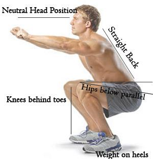Image result for squat start position