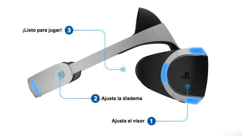 playstation vr especificaciones