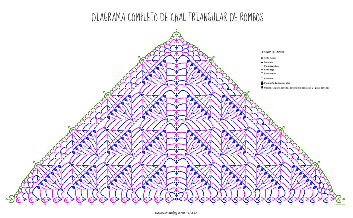 diagrama-completo-chal-rombos