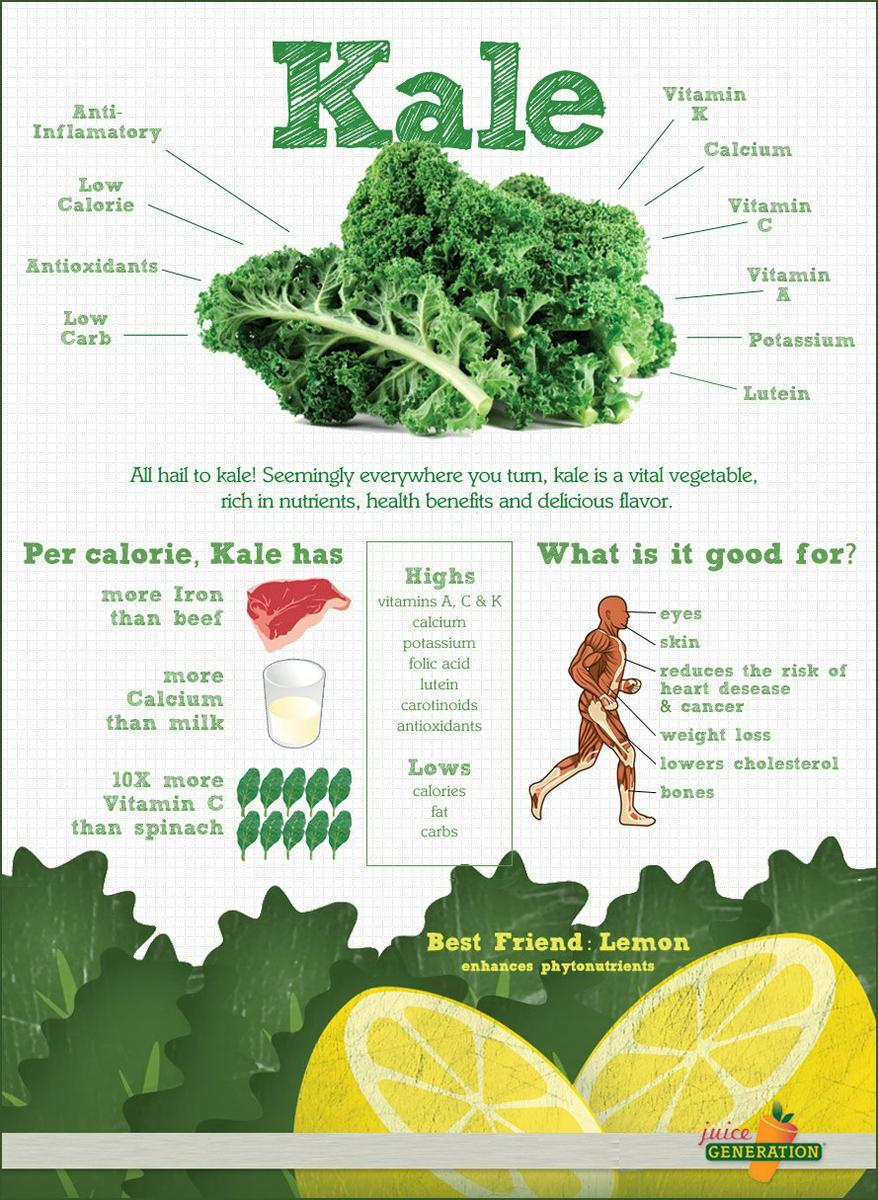 Kale_Infographic
