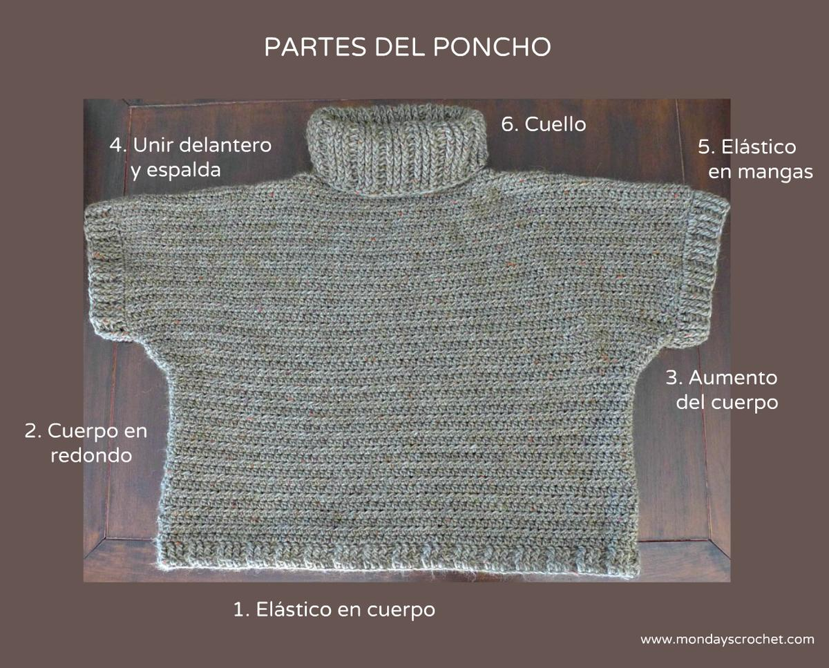 collage-partes-poncho