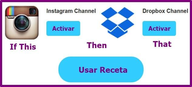 IFTTT para descargar videos