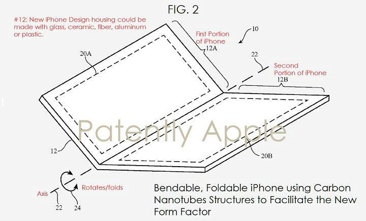 pantalla plegable y flexible para telefono movil iPhone de Apple