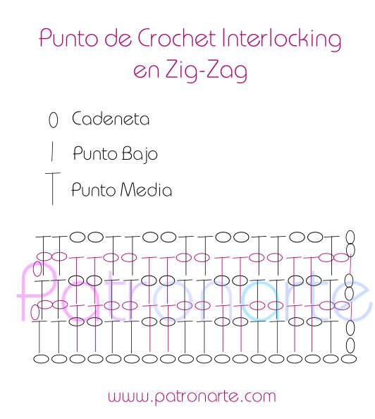 patron punto de crochet interlocking en zig zag