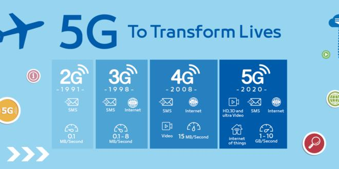 Qualcomm - Camino al 5G