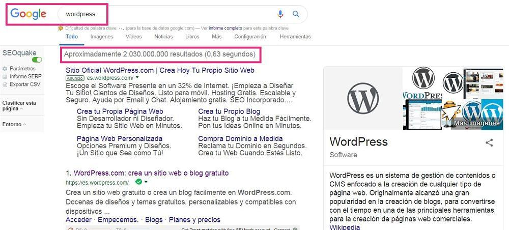 datos wordpress SERPs google
