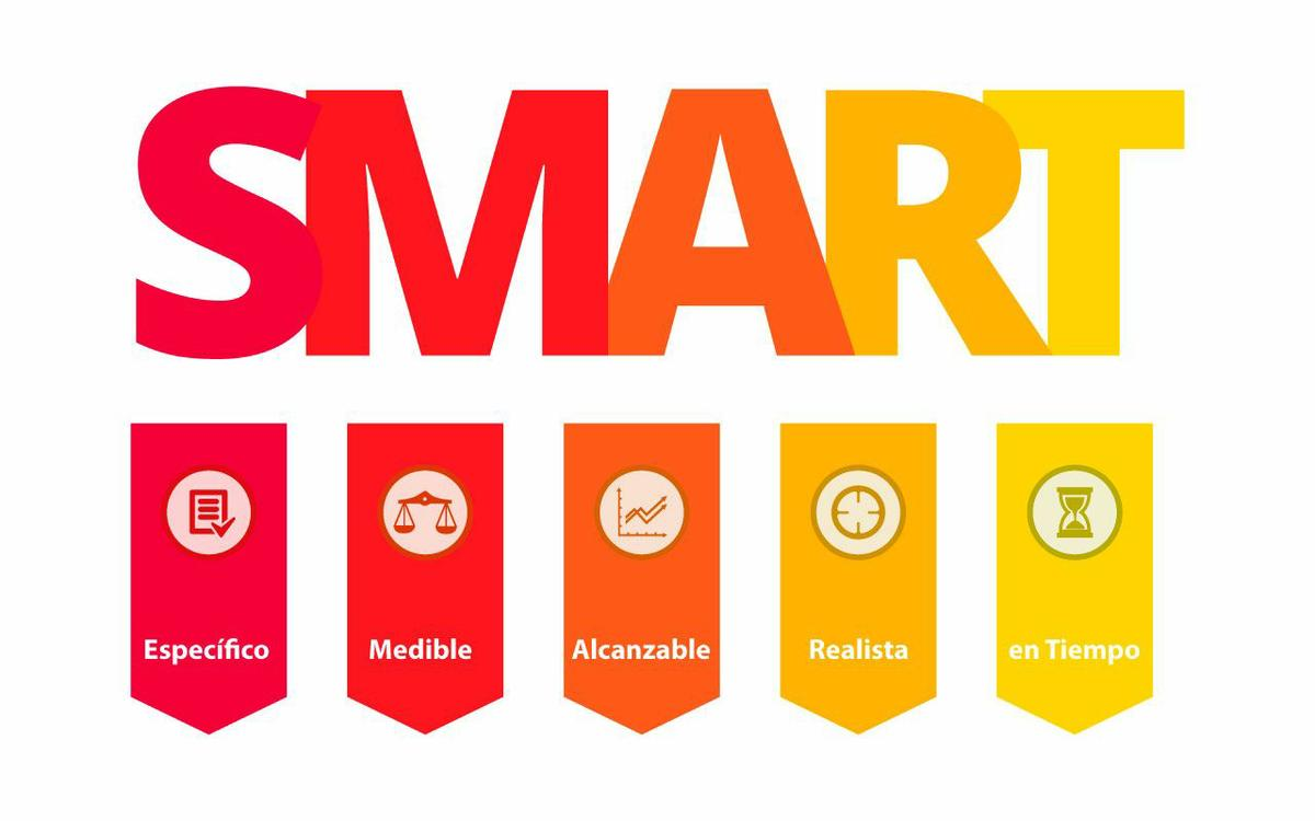 Cómo conseguir un plan de marketing digital objetivos smart