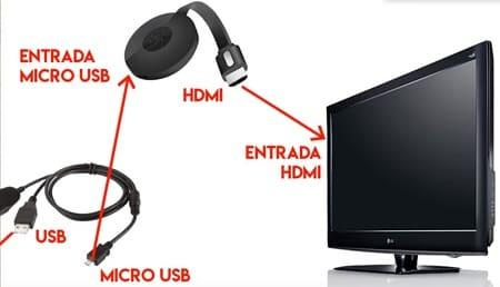 USB HDMI TV