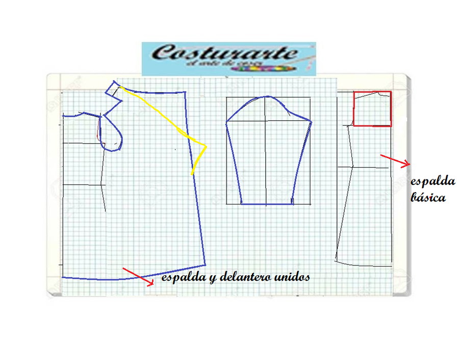 Aprendiendo a coser segunda parte | Manualidades